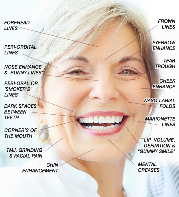 Frown Lines Treatment Natural